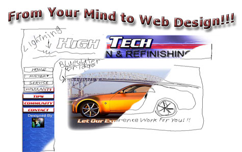 From Your Mind To Web Design